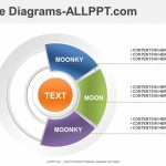 3 Analysis Diagrams PowerPoint Template