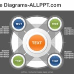 5 Relationship PowerPoint Diagram Template