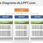 Organizational-List-PPT-Diagram