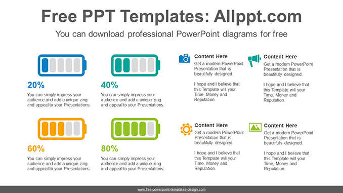 Four battery graphs PowerPoint Diagram Template-post image